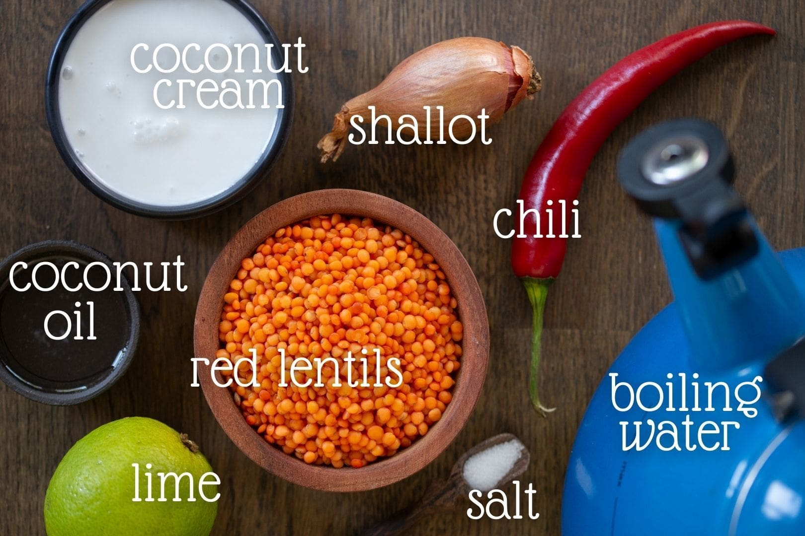 Overhead view of the ingredients needed with a description.